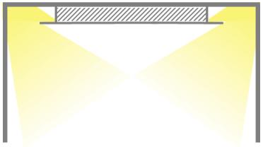 Aufbau Deckenabhängung indirektes Licht