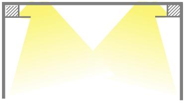 Aufbau umlaufende Voute indirektes Licht